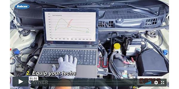 equipment-shop-efficiency-video-featured